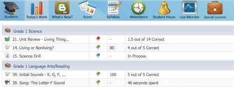 student progress 1